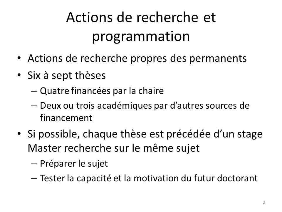 Actions de recherche et programmation Actions de recherche propres des permanents Six à sept thèses – Quatre financées par la chaire – Deux ou trois a