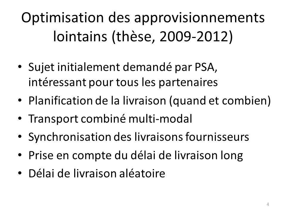 Optimisation des approvisionnements lointains (thèse, 2009-2012) Sujet initialement demandé par PSA, intéressant pour tous les partenaires Planificati