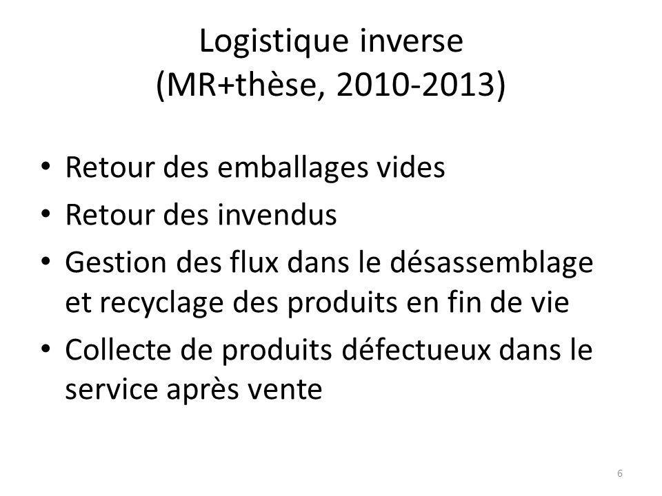 Logistique inverse (MR+thèse, 2010-2013) Retour des emballages vides Retour des invendus Gestion des flux dans le désassemblage et recyclage des produ