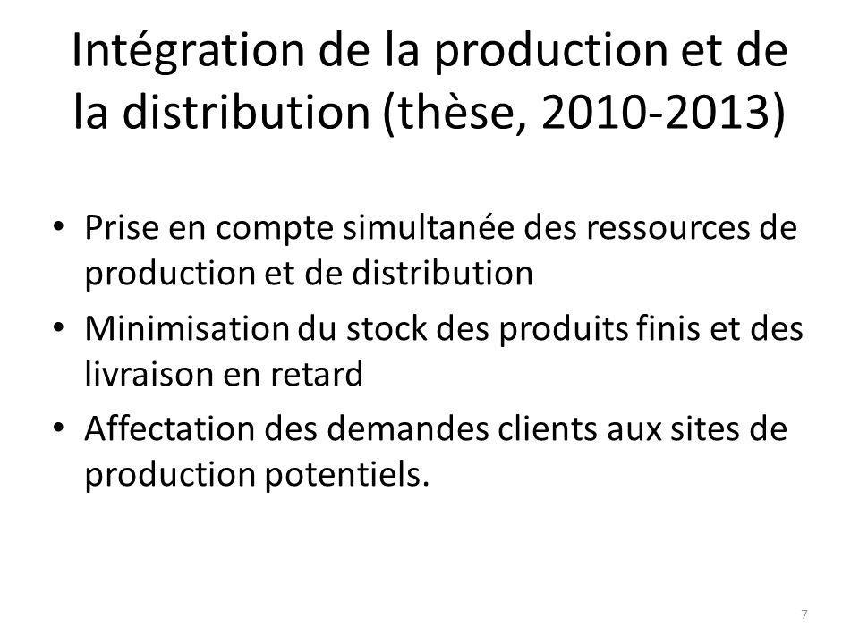 Intégration de la production et de la distribution (thèse, 2010-2013) Prise en compte simultanée des ressources de production et de distribution Minim