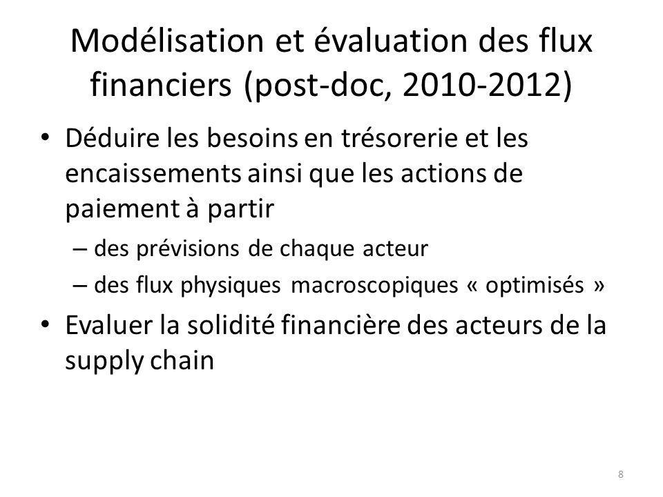 Modélisation et évaluation des flux financiers (post-doc, 2010-2012) Déduire les besoins en trésorerie et les encaissements ainsi que les actions de p