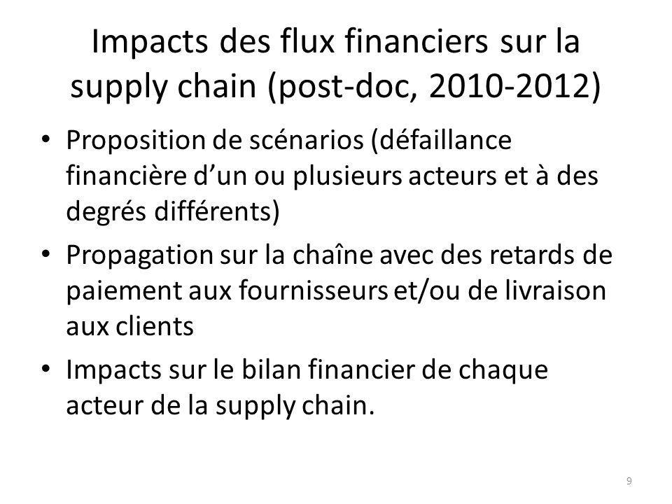 Impacts des flux financiers sur la supply chain (post-doc, 2010-2012) Proposition de scénarios (défaillance financière dun ou plusieurs acteurs et à d