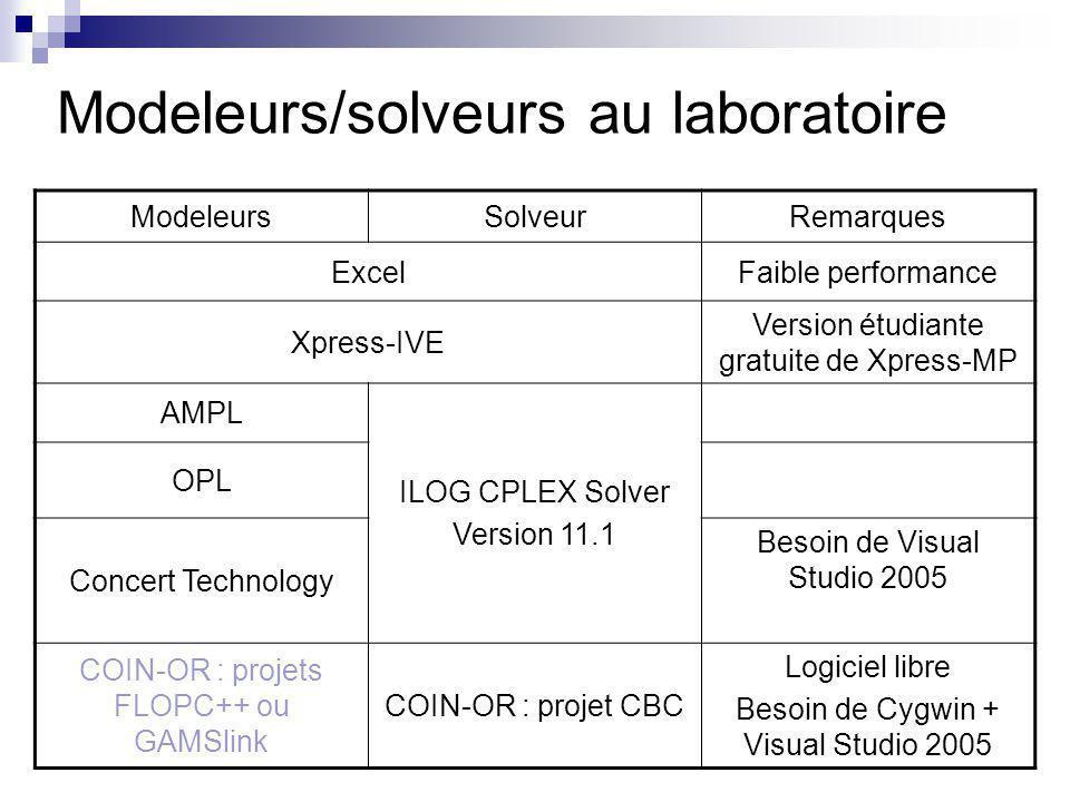 Modeleurs/solveurs au laboratoire ModeleursSolveurRemarques ExcelFaible performance Xpress-IVE Version étudiante gratuite de Xpress-MP AMPL ILOG CPLEX