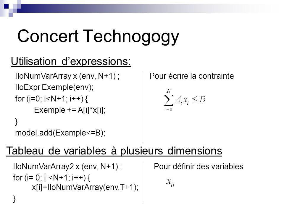 Concert Technogogy Utilisation dexpressions: IloNumVarArray x (env, N+1) ; IloExpr Exemple(env); for (i=0; i<N+1; i++) { Exemple += A[i]*x[i]; } model