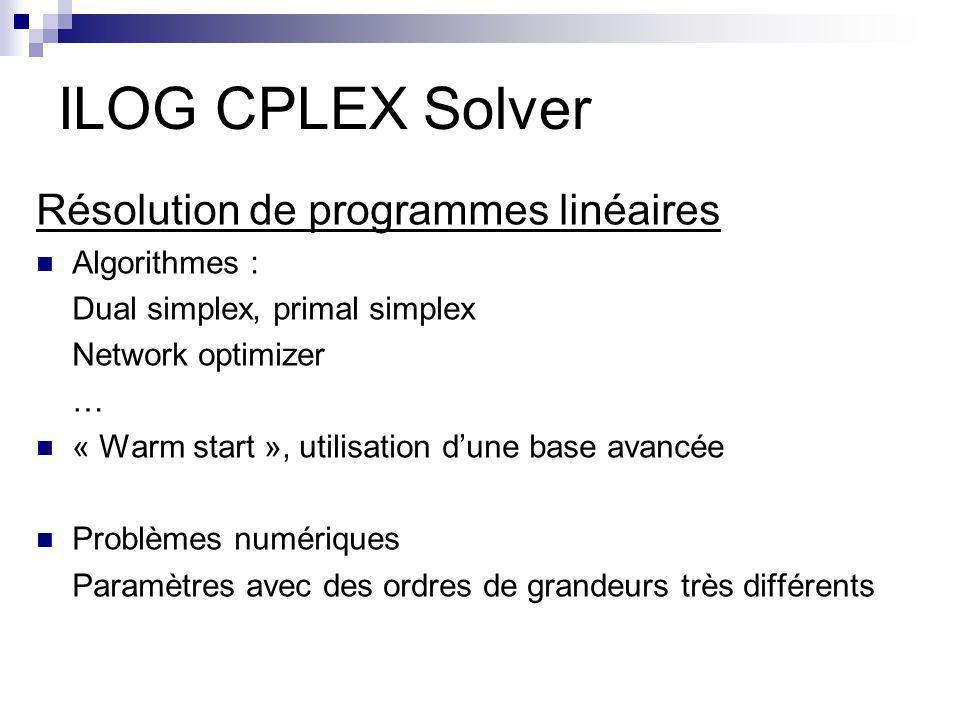 ILOG CPLEX Solver Résolution de programmes linéaires Algorithmes : Dual simplex, primal simplex Network optimizer … « Warm start », utilisation dune b
