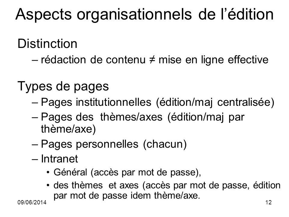 09/06/201412 Aspects organisationnels de lédition Distinction –rédaction de contenu mise en ligne effective Types de pages –Pages institutionnelles (é