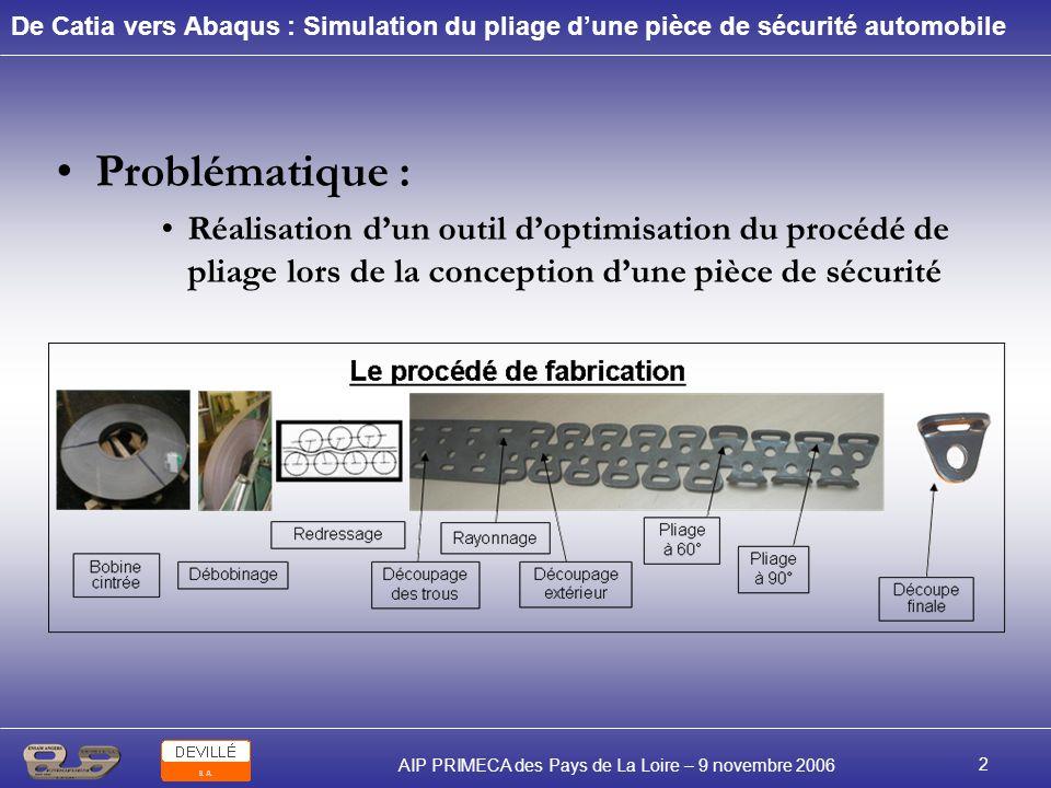 De Catia vers Abaqus : Simulation du pliage dune pièce de sécurité automobile AIP PRIMECA des Pays de La Loire – 9 novembre 2006 3 Principe : –Génération de paramètres de forme et de procédé via un algorithme génétique.