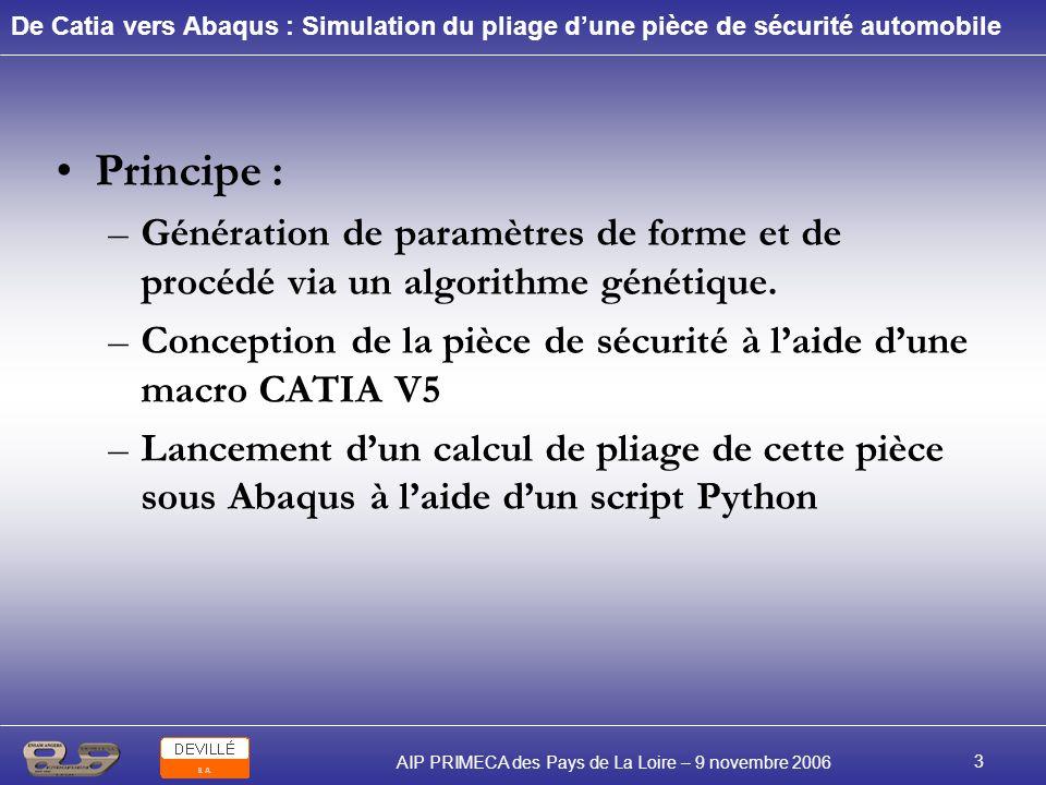 De Catia vers Abaqus : Simulation du pliage dune pièce de sécurité automobile AIP PRIMECA des Pays de La Loire – 9 novembre 2006 3 Principe : –Générat