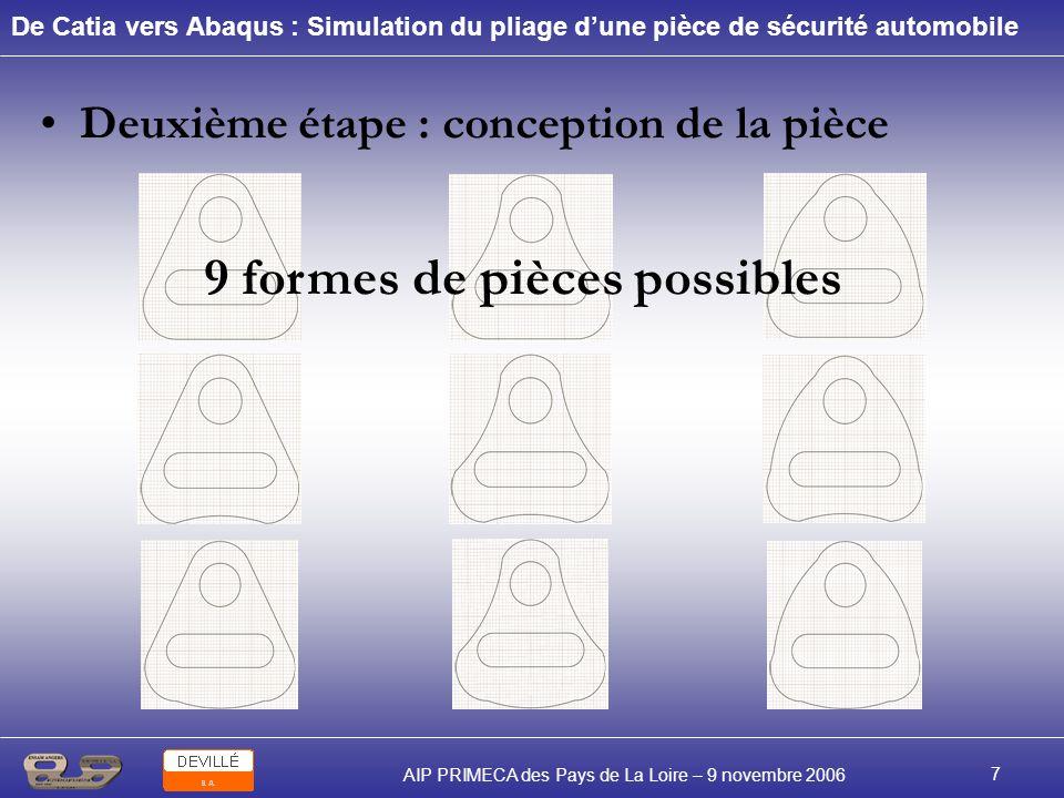 De Catia vers Abaqus : Simulation du pliage dune pièce de sécurité automobile AIP PRIMECA des Pays de La Loire – 9 novembre 2006 7 Deuxième étape : co