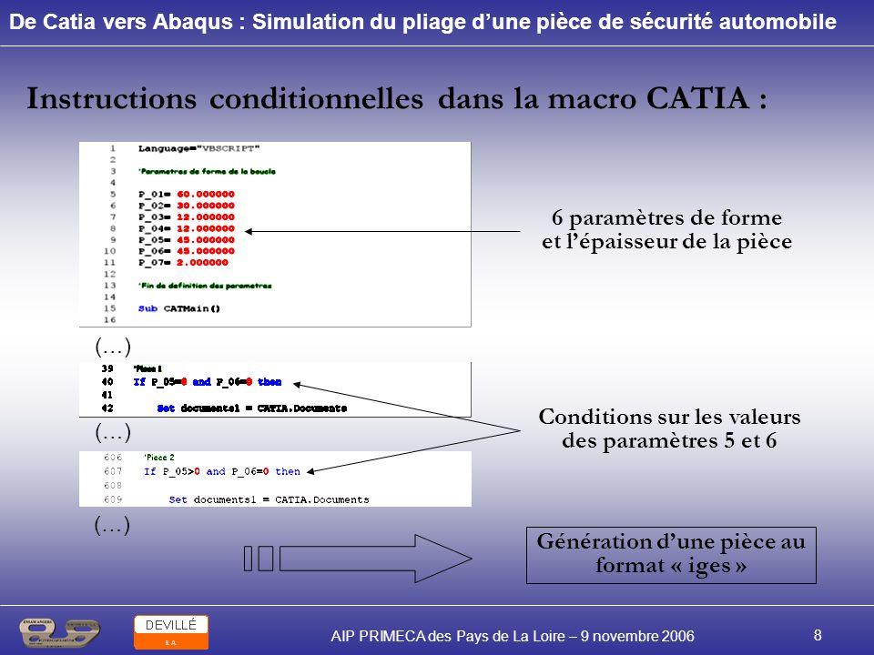 De Catia vers Abaqus : Simulation du pliage dune pièce de sécurité automobile AIP PRIMECA des Pays de La Loire – 9 novembre 2006 9 Le modèle du calcul : Serre-flan Matrice (rayon variable) Poinçon Pièce iges importée