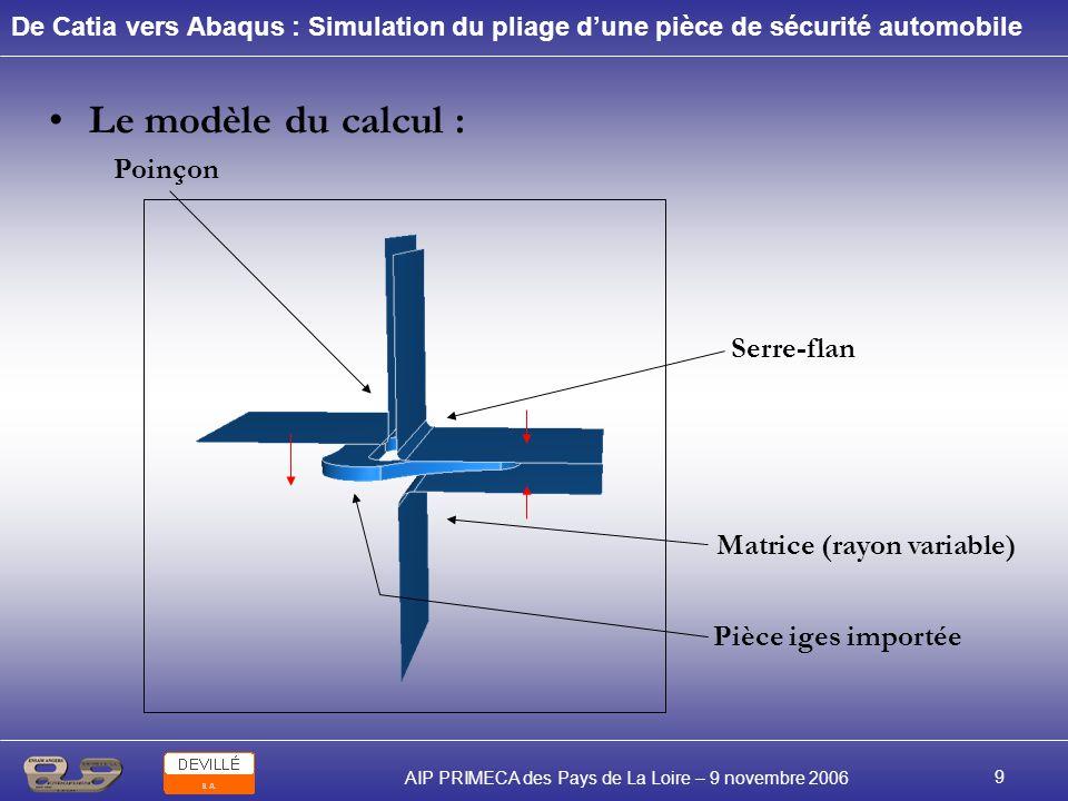 De Catia vers Abaqus : Simulation du pliage dune pièce de sécurité automobile AIP PRIMECA des Pays de La Loire – 9 novembre 2006 10 Troisième étape : calcul avec la pièce générée