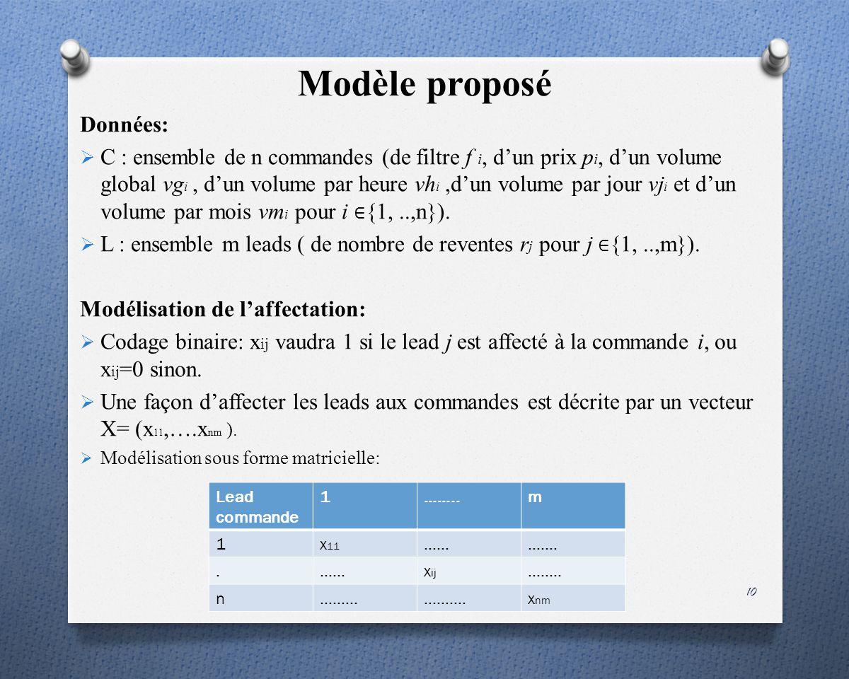 Modèle proposé Données: C : ensemble de n commandes (de filtre f i, dun prix p i, dun volume global vg i, dun volume par heure vh i,dun volume par jour vj i et dun volume par mois vm i pour i {1,..,n}).
