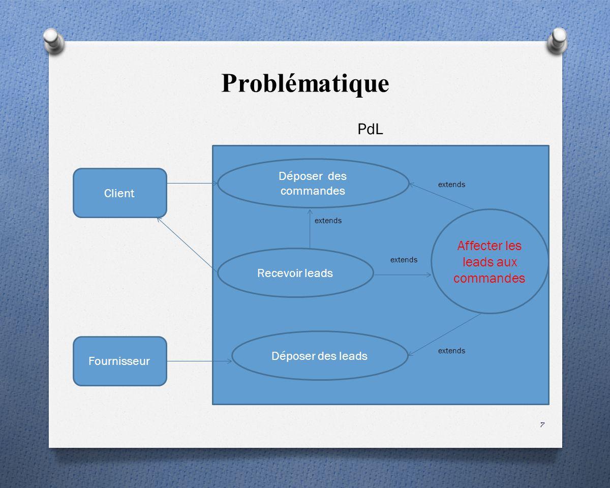Problématique PdL 7 Déposer des commandes Client Fournisseur Recevoir leads Déposer des leads Affecter les leads aux commandes extends