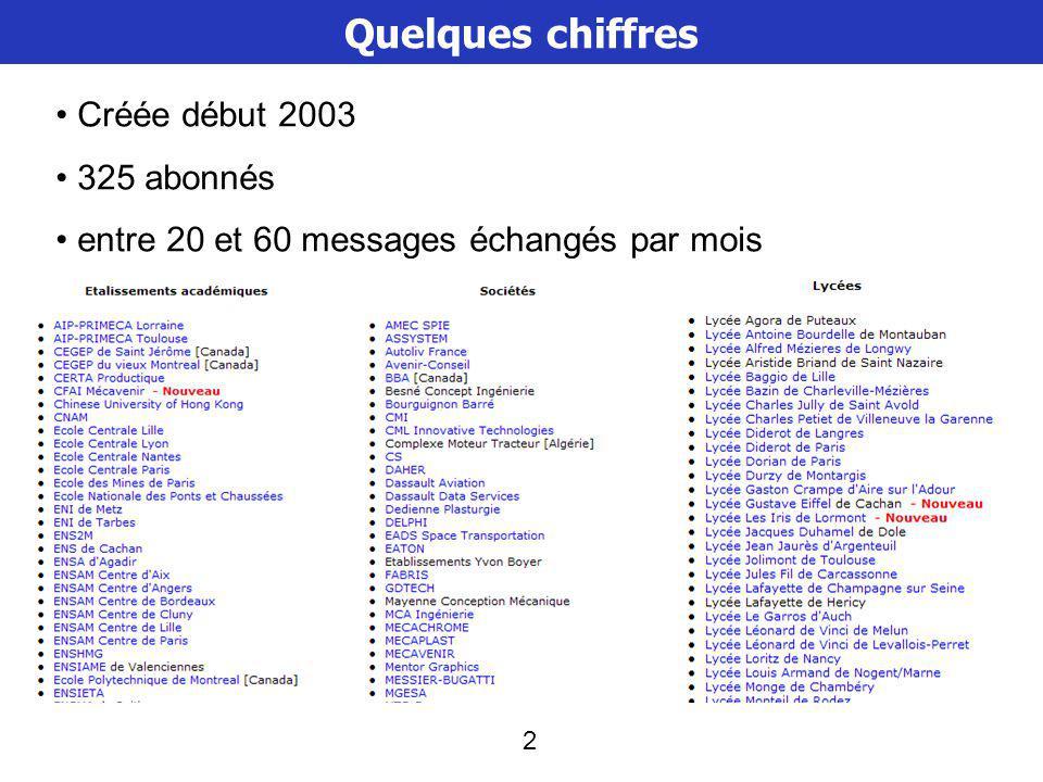 2 Quelques chiffres Créée début 2003 325 abonnés entre 20 et 60 messages échangés par mois