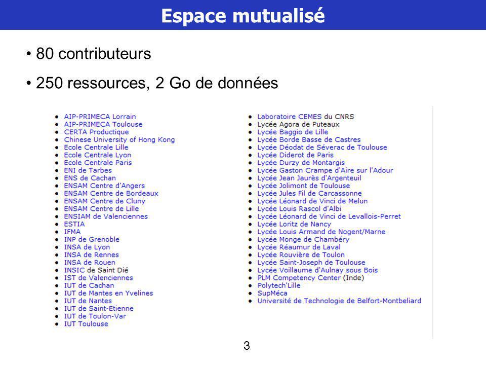 3 Espace mutualisé 80 contributeurs 250 ressources, 2 Go de données