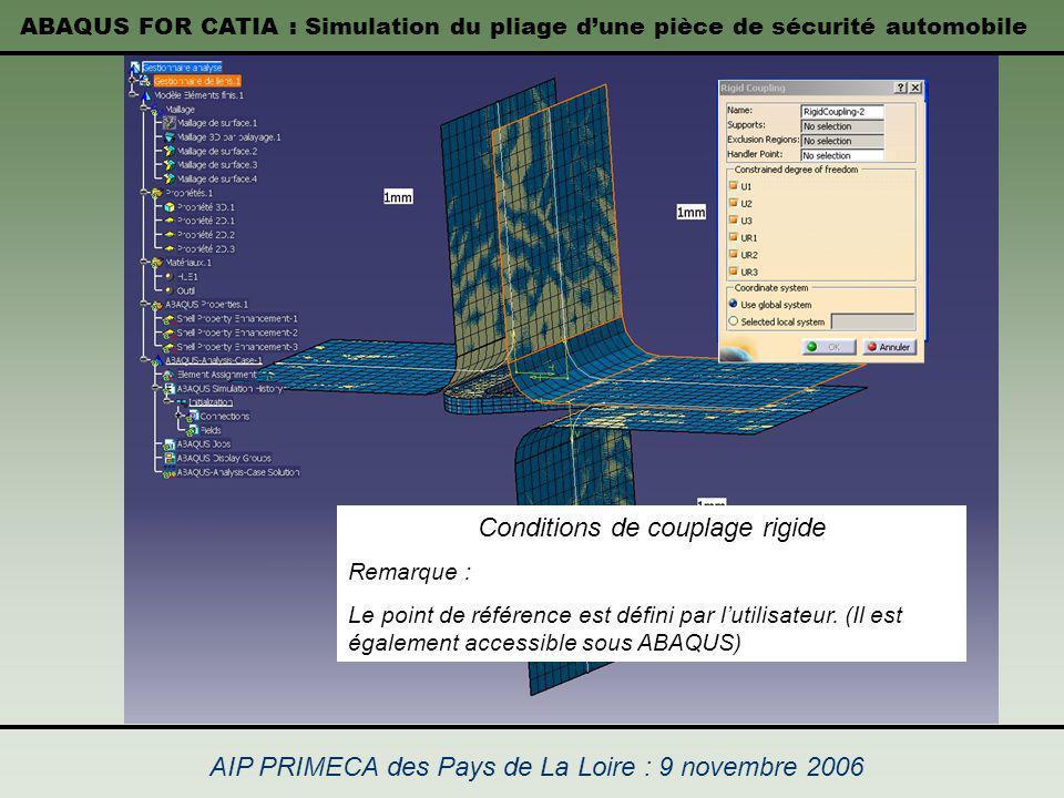 ABAQUS FOR CATIA : Simulation du pliage dune pièce de sécurité automobile AIP PRIMECA des Pays de La Loire : 9 novembre 2006 Conditions de couplage ri