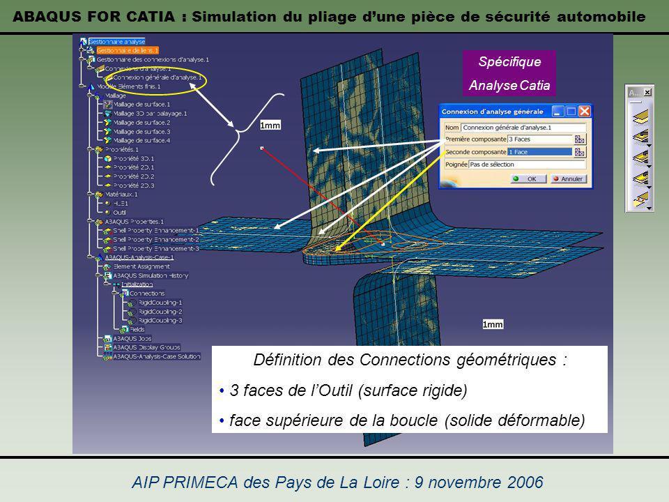 ABAQUS FOR CATIA : Simulation du pliage dune pièce de sécurité automobile AIP PRIMECA des Pays de La Loire : 9 novembre 2006 Définition des Connection