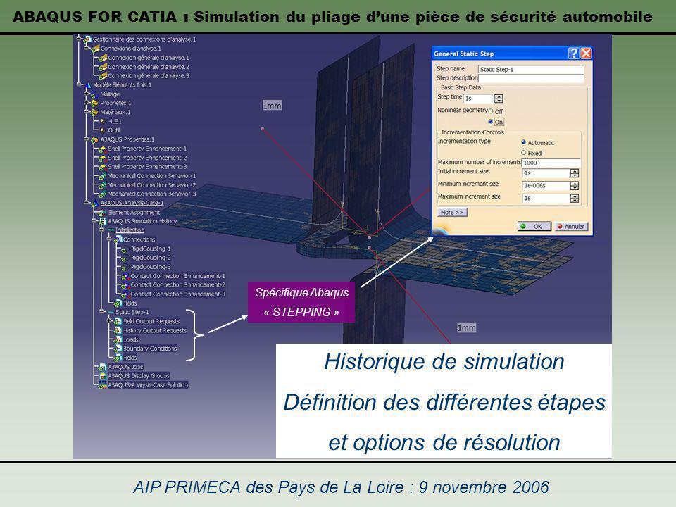 ABAQUS FOR CATIA : Simulation du pliage dune pièce de sécurité automobile AIP PRIMECA des Pays de La Loire : 9 novembre 2006 Historique de simulation