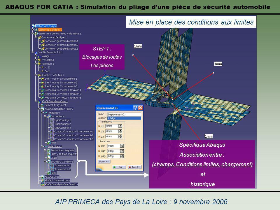 ABAQUS FOR CATIA : Simulation du pliage dune pièce de sécurité automobile AIP PRIMECA des Pays de La Loire : 9 novembre 2006 Mise en place des conditi