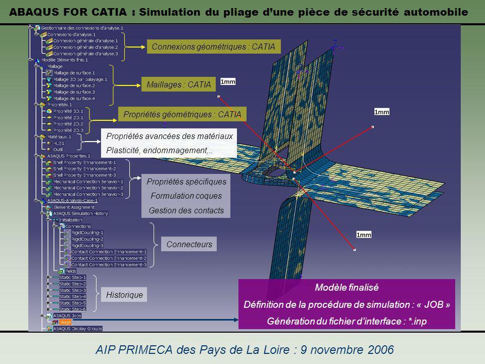 ABAQUS FOR CATIA : Simulation du pliage dune pièce de sécurité automobile AIP PRIMECA des Pays de La Loire : 9 novembre 2006 Modèle finalisé Définitio