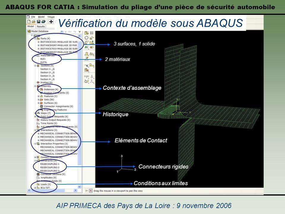 ABAQUS FOR CATIA : Simulation du pliage dune pièce de sécurité automobile AIP PRIMECA des Pays de La Loire : 9 novembre 2006 Vérification du modèle so