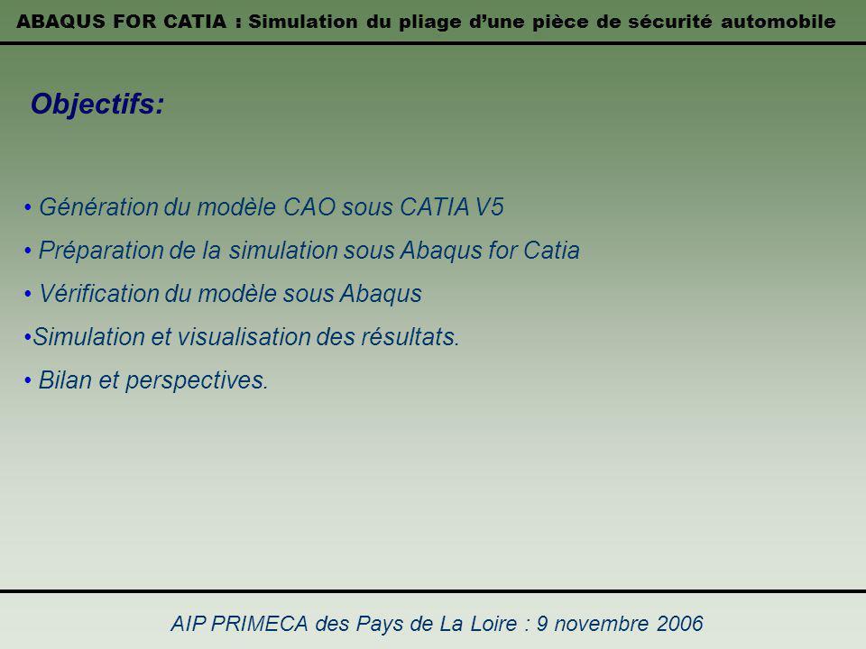 ABAQUS FOR CATIA : Simulation du pliage dune pièce de sécurité automobile AIP PRIMECA des Pays de La Loire : 9 novembre 2006 Objectifs: Génération du