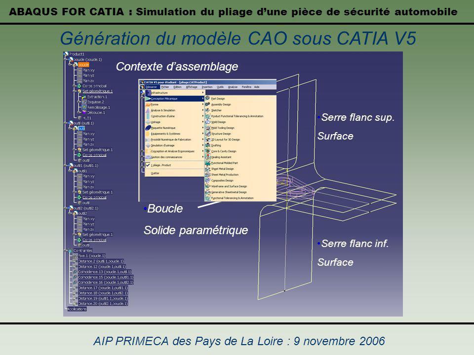 ABAQUS FOR CATIA : Simulation du pliage dune pièce de sécurité automobile AIP PRIMECA des Pays de La Loire : 9 novembre 2006 Génération du modèle CAO