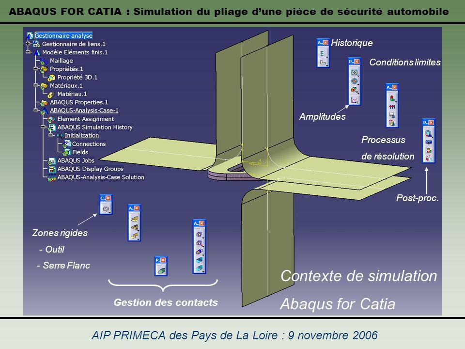 ABAQUS FOR CATIA : Simulation du pliage dune pièce de sécurité automobile AIP PRIMECA des Pays de La Loire : 9 novembre 2006 Contexte de simulation Ab