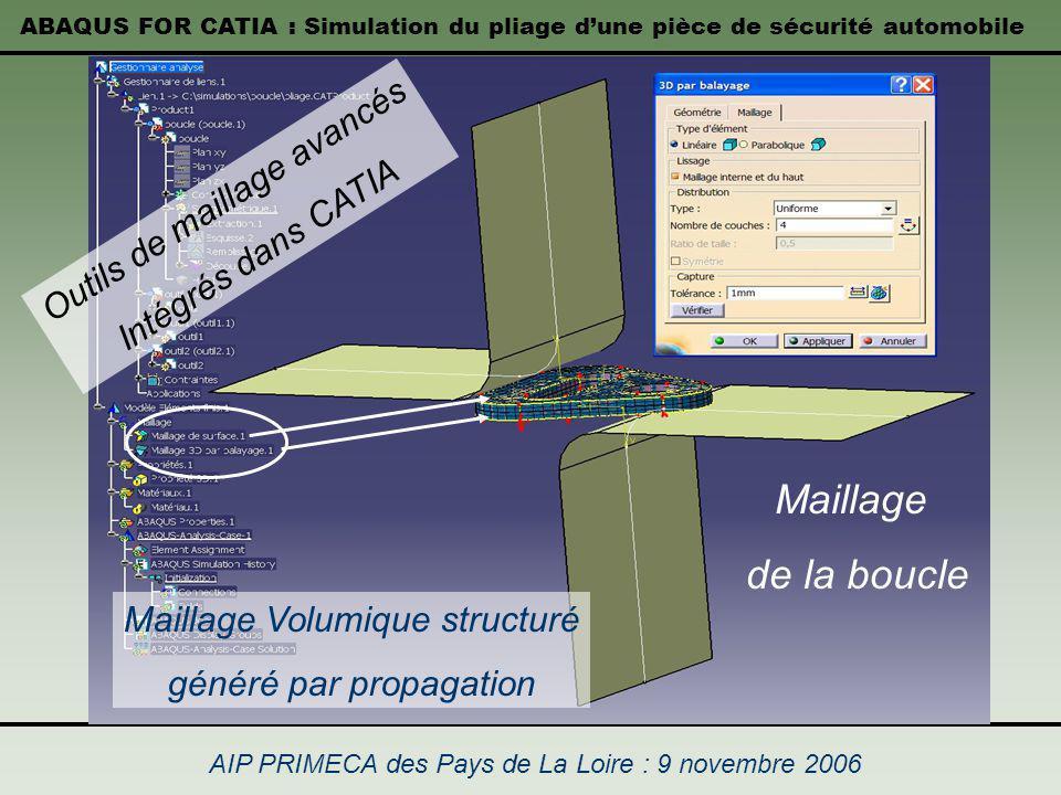 ABAQUS FOR CATIA : Simulation du pliage dune pièce de sécurité automobile AIP PRIMECA des Pays de La Loire : 9 novembre 2006 Maillage Volumique struct