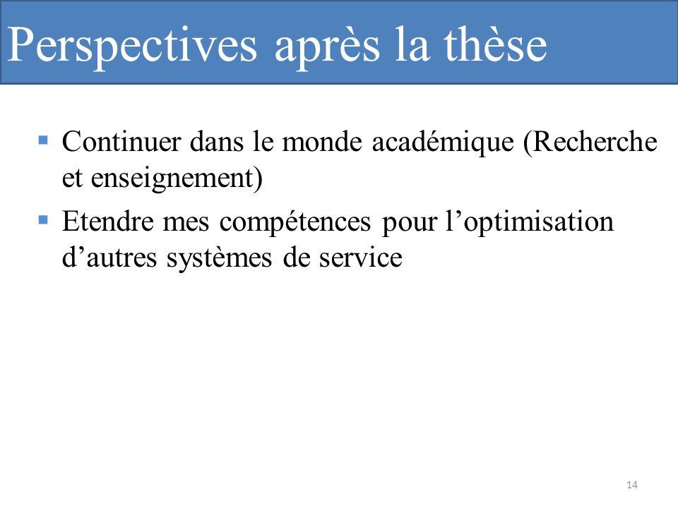 Perspectives après la thèse Continuer dans le monde académique (Recherche et enseignement) Etendre mes compétences pour loptimisation dautres systèmes