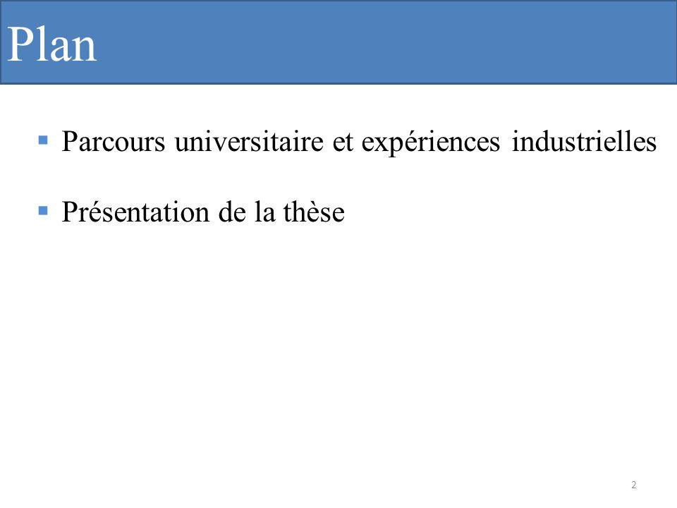 Plan Parcours universitaire et expériences industrielles Présentation de la thèse 2