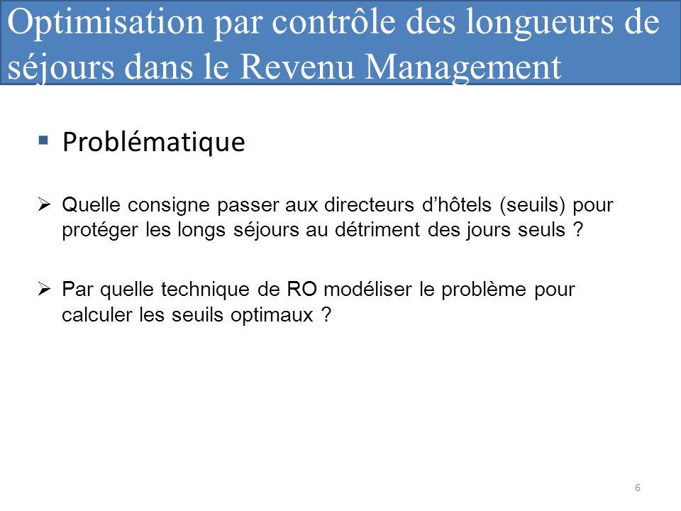 Optimisation par contrôle des longueurs de séjours dans le Revenu Management Hôtelier ». Problématique Quelle consigne passer aux directeurs dhôtels (