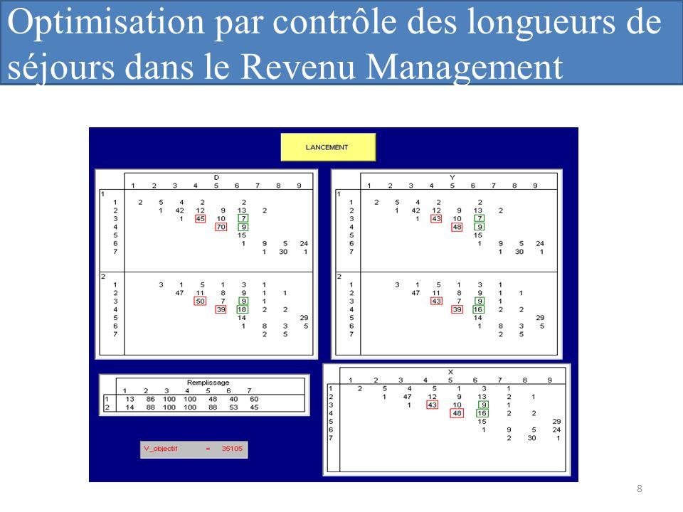 Optimisation par contrôle des longueurs de séjours dans le Revenu Management Hôtelier ». 8