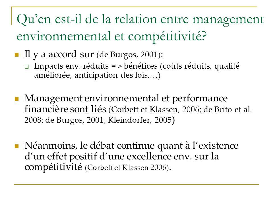 Quen est-il de la relation entre management environnemental et compétitivité? Il y a accord sur (de Burgos, 2001) : Impacts env. réduits = > bénéfices