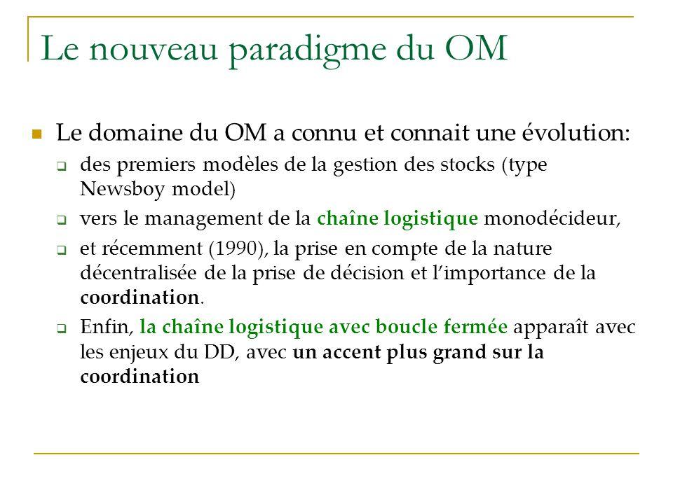 Le domaine du OM a connu et connait une évolution: des premiers modèles de la gestion des stocks (type Newsboy model) vers le management de la chaîne