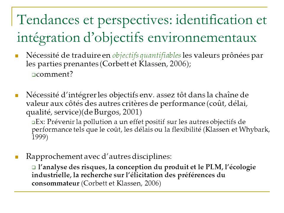 Tendances et perspectives: identification et intégration dobjectifs environnementaux Nécessité de traduire en objectifs quantifiables les valeurs prôn