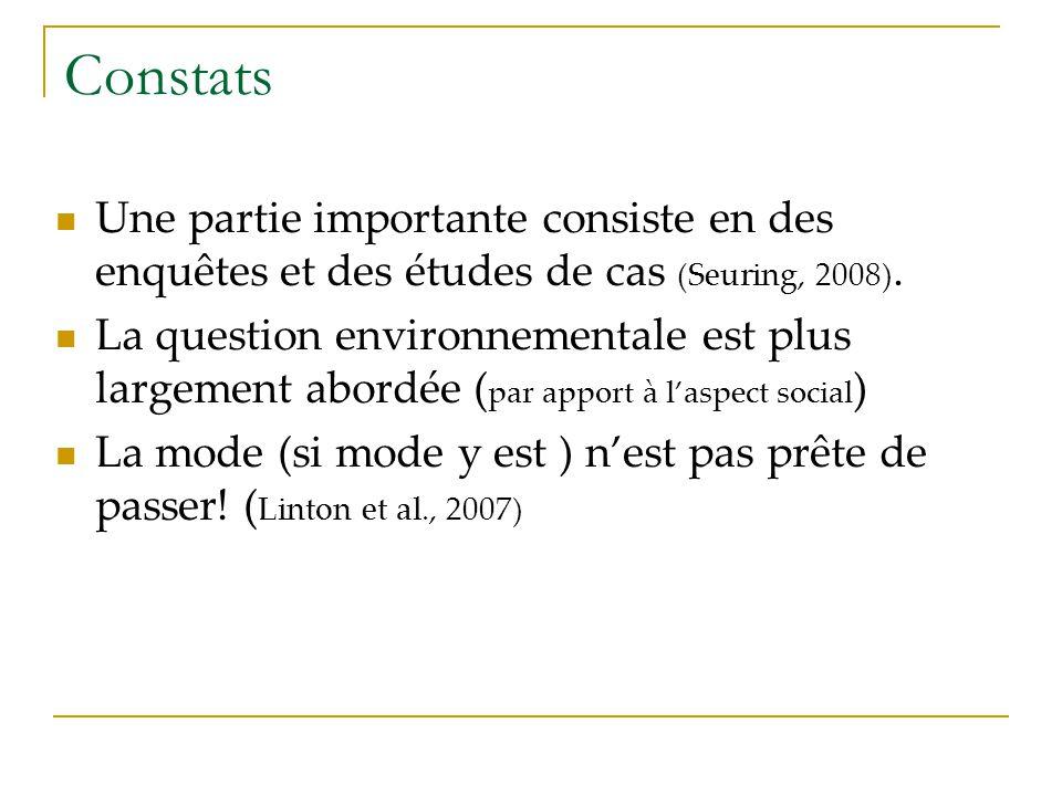 Constats Une partie importante consiste en des enquêtes et des études de cas (Seuring, 2008). La question environnementale est plus largement abordée