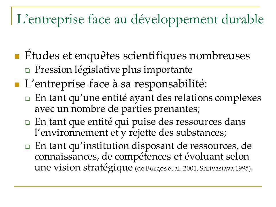 Lentreprise face au développement durable Études et enquêtes scientifiques nombreuses Pression législative plus importante Lentreprise face à sa respo
