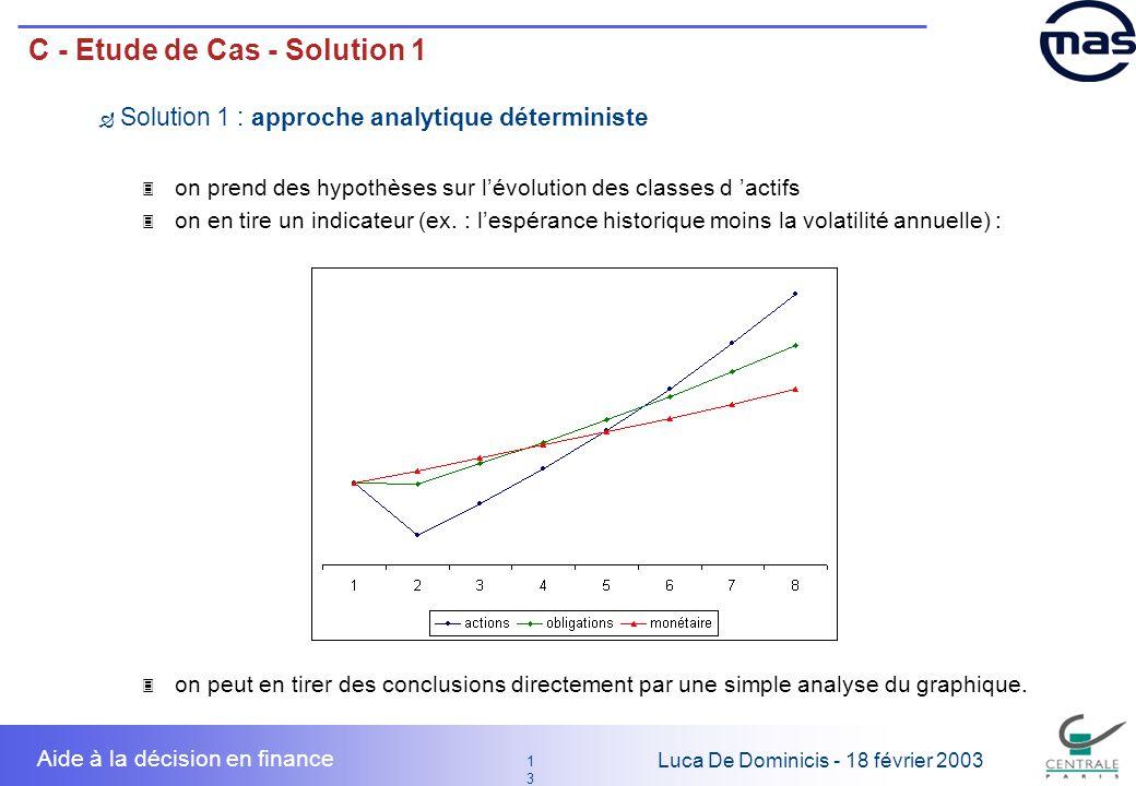 13 1313 Luca De Dominicis - 18 février 2003 Aide à la décision en finance C - Etude de Cas - Solution 1 Solution 1 : approche analytique déterministe