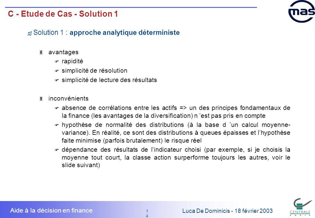 14 1414 Luca De Dominicis - 18 février 2003 Aide à la décision en finance C - Etude de Cas - Solution 1 Solution 1 : approche analytique déterministe