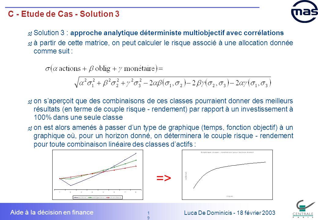 19 1919 Luca De Dominicis - 18 février 2003 Aide à la décision en finance C - Etude de Cas - Solution 3 Solution 3 : approche analytique déterministe