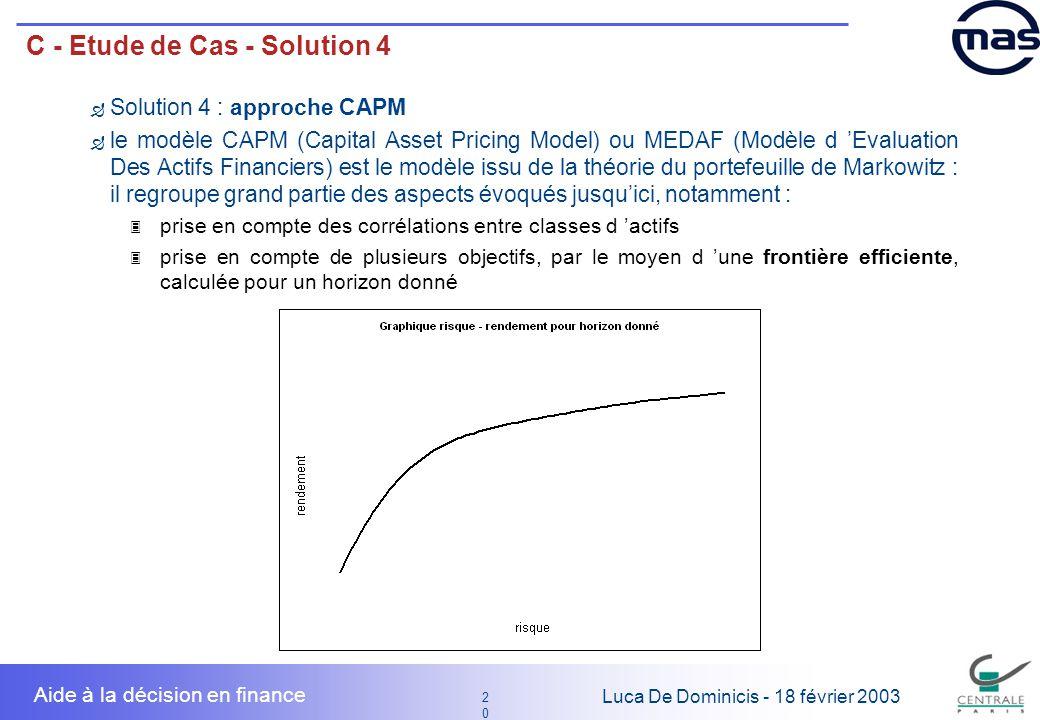 20 2020 Luca De Dominicis - 18 février 2003 Aide à la décision en finance C - Etude de Cas - Solution 4 Solution 4 : approche CAPM le modèle CAPM (Cap