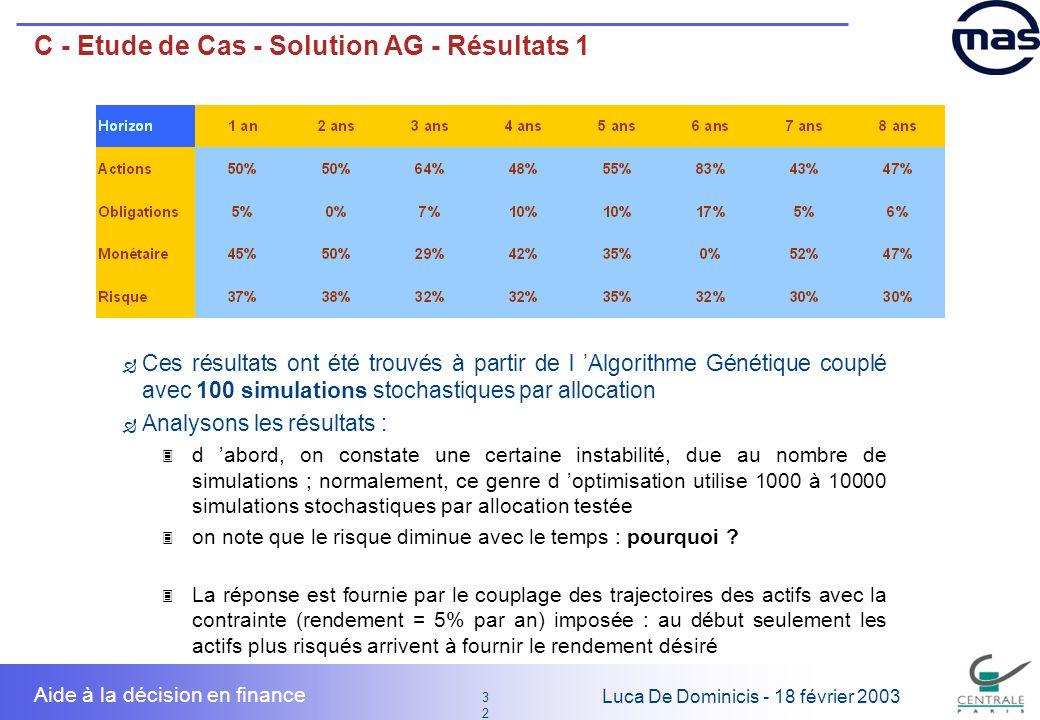 32 3232 Luca De Dominicis - 18 février 2003 Aide à la décision en finance C - Etude de Cas - Solution AG - Résultats 1 Ces résultats ont été trouvés à
