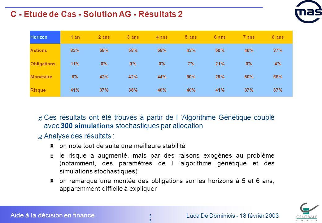 33 3 Luca De Dominicis - 18 février 2003 Aide à la décision en finance C - Etude de Cas - Solution AG - Résultats 2 Ces résultats ont été trouvés à pa