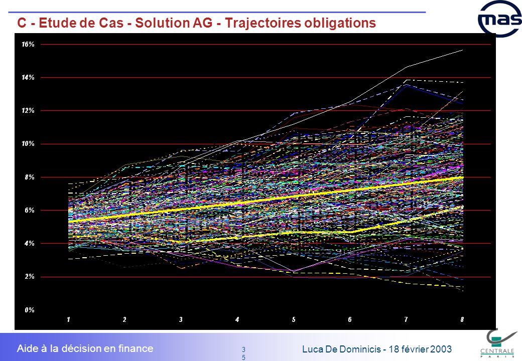 35 3535 Luca De Dominicis - 18 février 2003 Aide à la décision en finance C - Etude de Cas - Solution AG - Trajectoires obligations