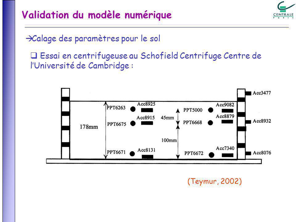 Validation du modèle numérique Calage des paramètres pour le sol Essai en centrifugeuse au Schofield Centrifuge Centre de lUniversité de Cambridge : (Teymur, 2002)