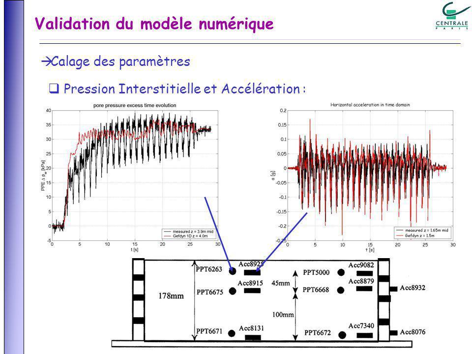 Calage des paramètres Validation du modèle numérique Pression Interstitielle et Accélération :