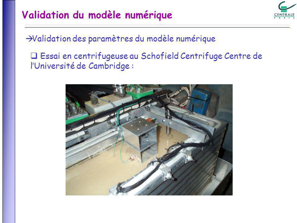 Essai en centrifugeuse au Schofield Centrifuge Centre de lUniversité de Cambridge : Validation des paramètres du modèle numérique Validation du modèle