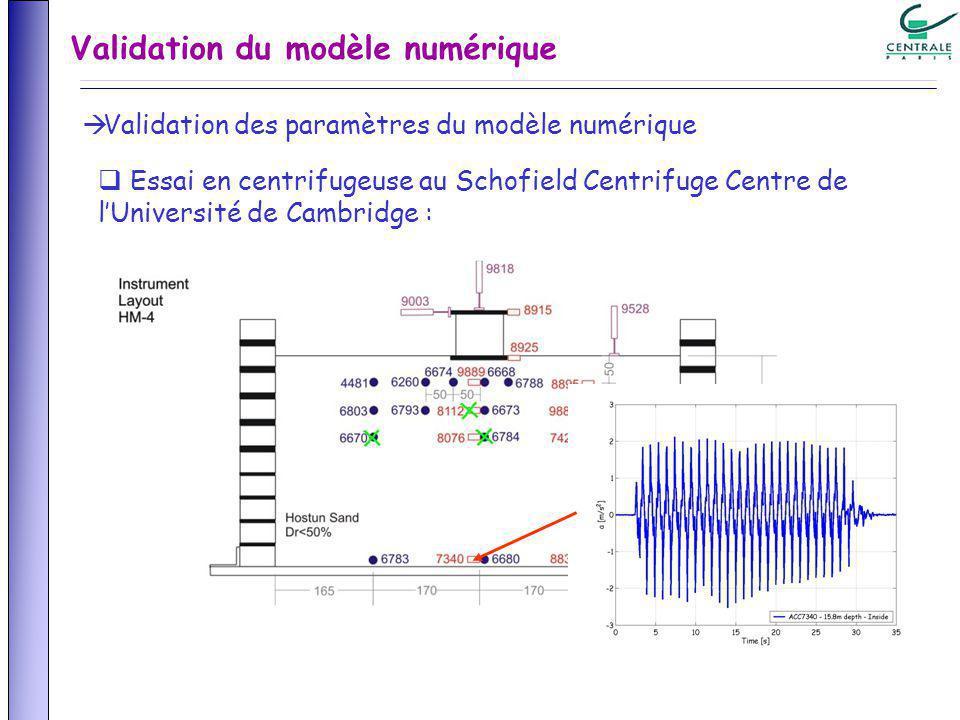 Validation des paramètres du modèle numérique Essai en centrifugeuse au Schofield Centrifuge Centre de lUniversité de Cambridge : Validation du modèle numérique