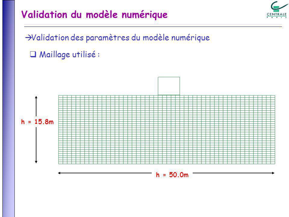 Maillage utilisé : h = 15.8m h = 50.0m Validation des paramètres du modèle numérique Validation du modèle numérique